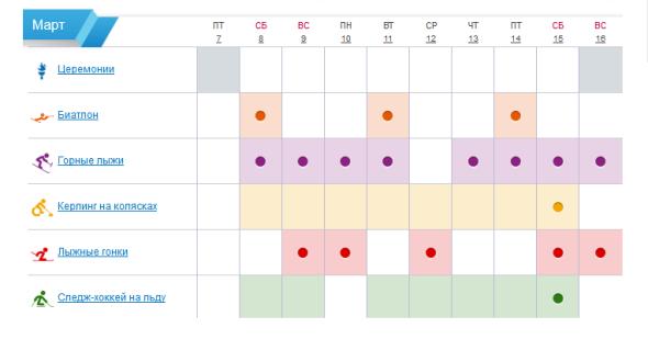 расписание паралимпиады