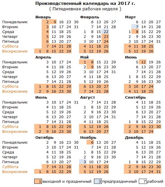 производственный календарь 2017 с праздниками